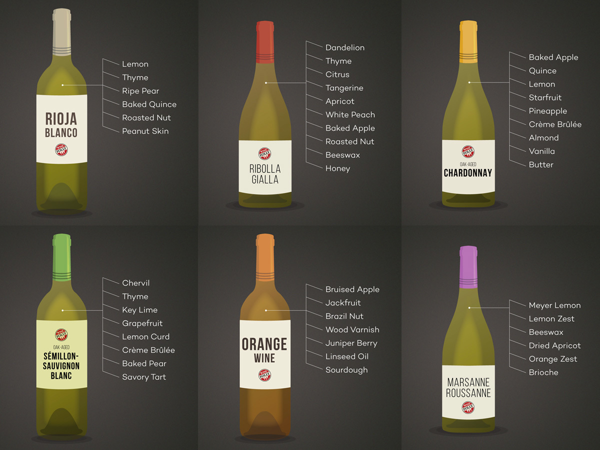 White Wines Red Wine Drinkers